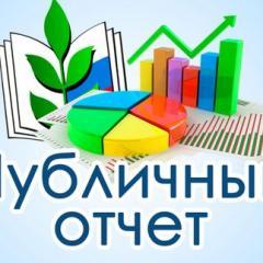 Сызранская городская организация профсоюза работников образования подвела итоги работы.